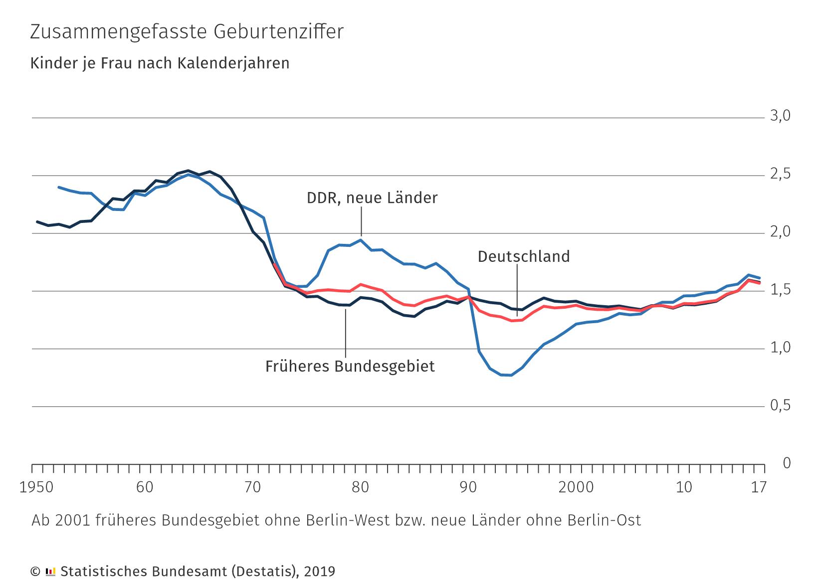 Die leiseste aller Katastrophen – Deutscher Familienverband